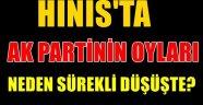 Ak Parti Hınıs'ta neden Sürekli Düşüşte!