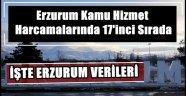Erzurum Kamu Hizmet Harcamalarında 17'inci Sırada